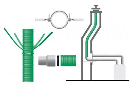 Technische illustratie rga afvoer